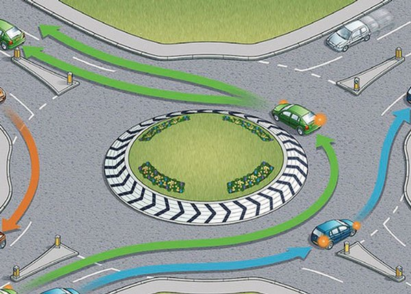 Roundabout right of way rules
