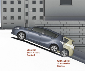 Hill Start Assist can stop the car from rolling backward on a steep hill