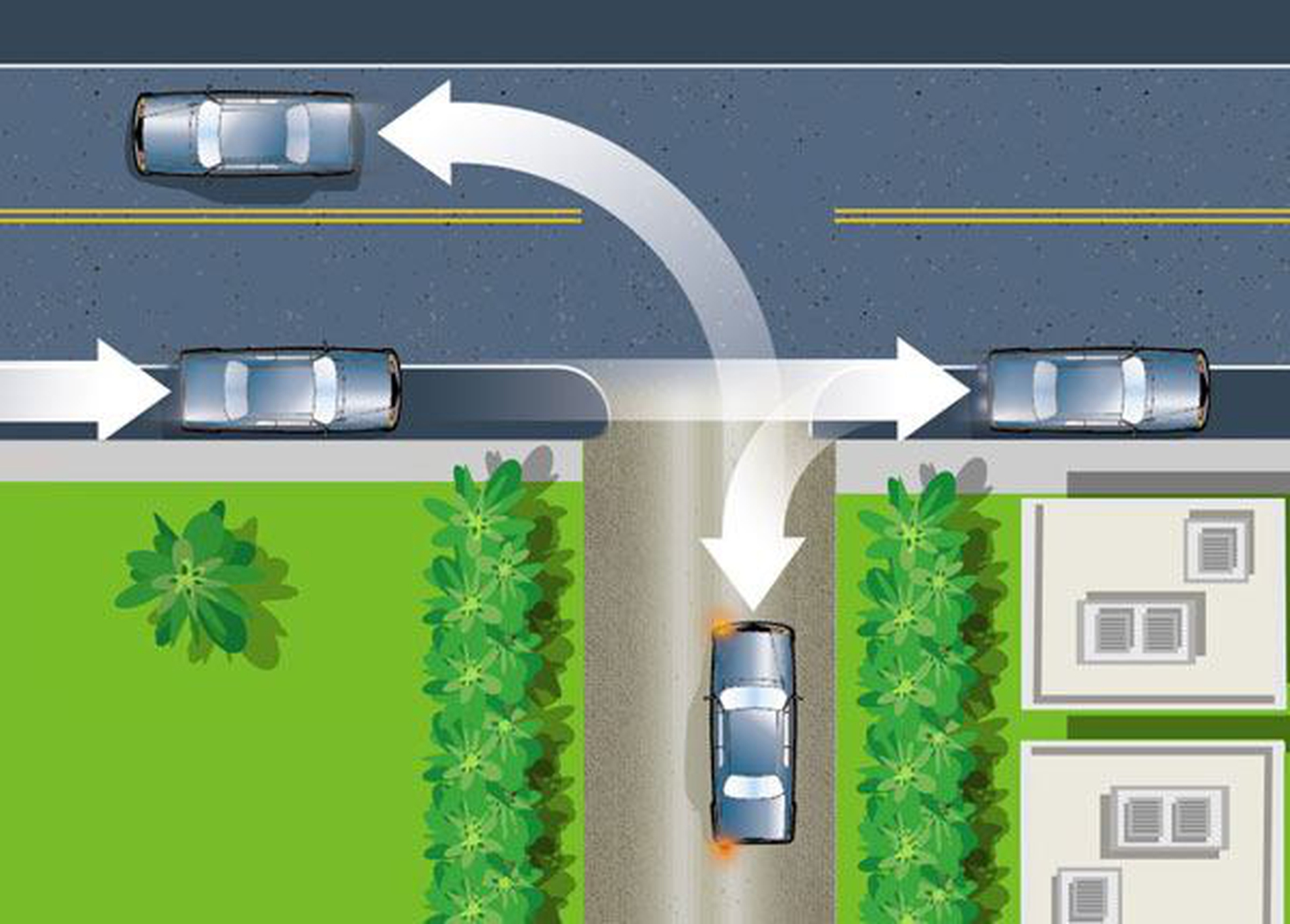 Making a Two-Point Turn