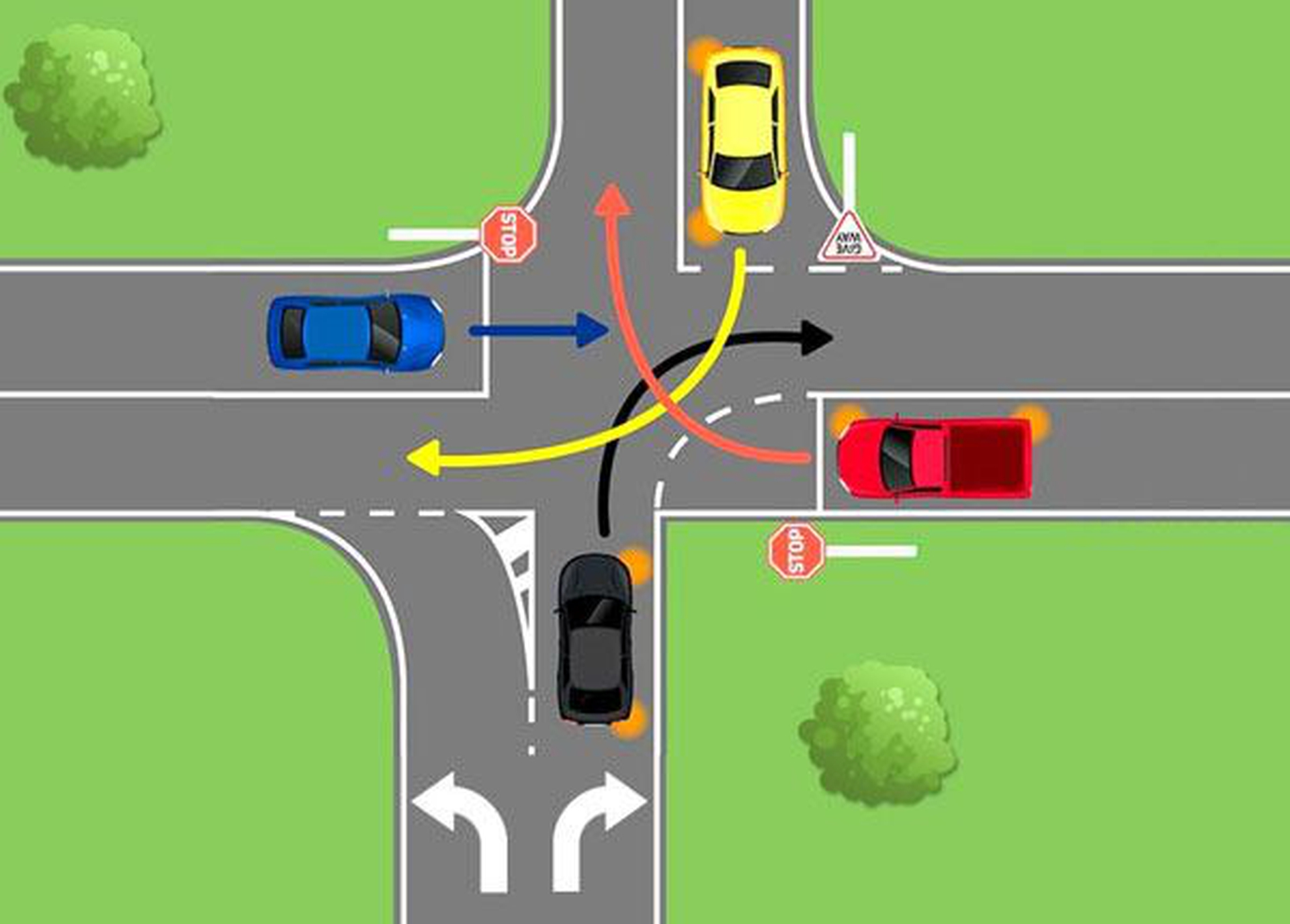 Right of Way At Intersections
